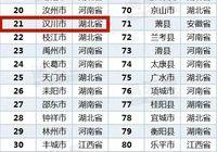 太自豪了!漢川入選百強經濟名單!
