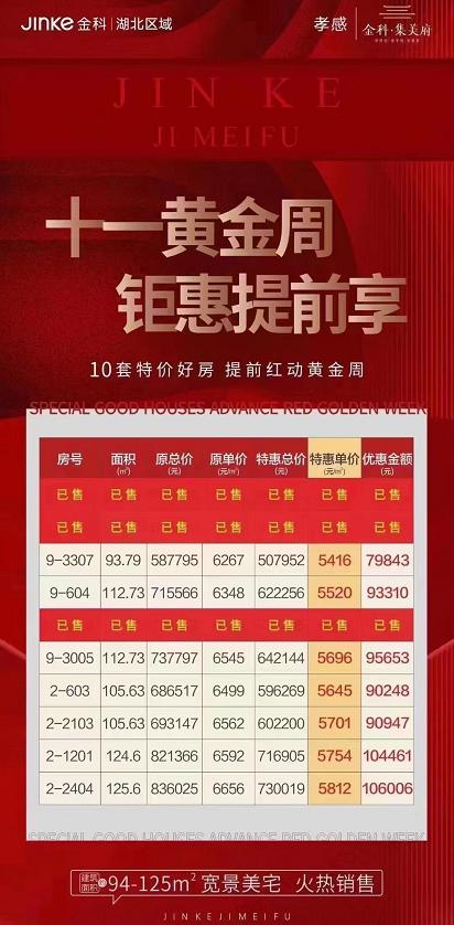 孝感 楼市 新盘  国庆节