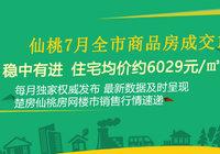 仙桃7月全市商品房成交1061套,住宅均价约为6029元/㎡