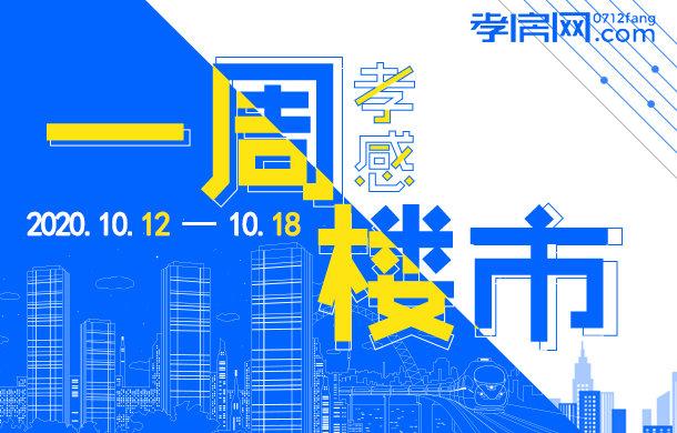 10月12日到10月18日 孝感新房成交489套!