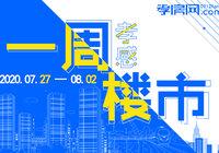 07月27日到08月02日 孝感新房成交354套 环比上升约2.31%