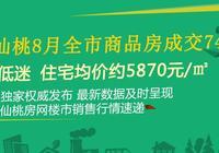 仙桃8月全市商品房成交746套,住宅均价约为5870元㎡