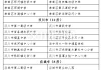 漢川這12所學校被教育局點名!看看有你的母校嗎?