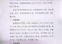 2021年1-2月云梦县房地产市场运行情况