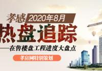 孝感2020年8月在售樓盤工程進度大盤點