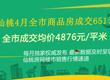 仙桃4月新房成交651套 成交均价约4876元/㎡