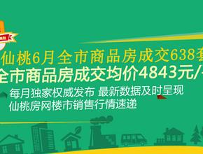 仙桃6月全市商品房成交638套 成交均价4843元/平米