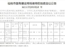 仙桃南城新區土拍再度來襲 樓面價又創新高!