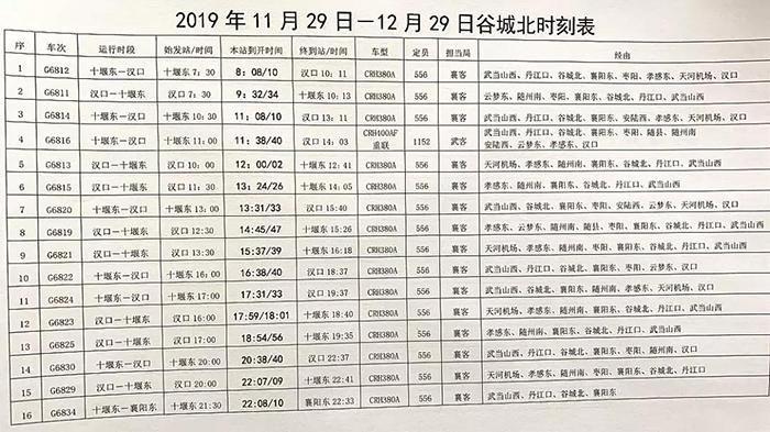 好消息!汉十高铁时刻表出炉啦!
