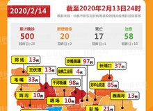 【关注】来自仙桃近100个小区疫情确诊公告汇总!