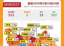 新增越来越少!2.17日更新!仙桃城区小区疫情公告汇总!