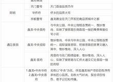 天門鑫龍置業線上征集案名火熱進行中,附部分參選案名