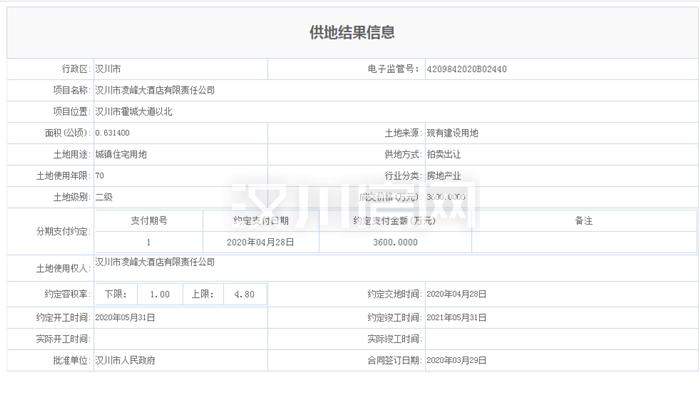 近日 亚搏娱乐app2宗土地成交 总价约1.66亿!