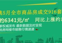仙桃5月商品房成交916套 整体均价约6341元!