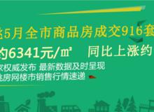 仙桃5月商品房成交916套 整體均價約6341元!