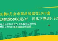 仙桃6月全市商品房成交1078套 成交均价5906元 同比下降约6.86%