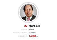 杨国强家族累计捐赠超67亿元  第12次登上福布斯中国慈善榜