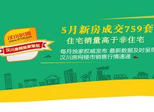 2017年漢川5月新房成交759套