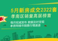 2021年5月孝感新房成交2322套 环比上月上涨约52.46%