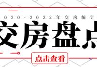 年终系列报道之交房篇:2020-2022年仙桃交付楼盘整理