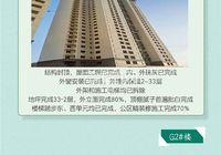 新城玺樾9月工程进度:G5/G6#楼已建至20层左右